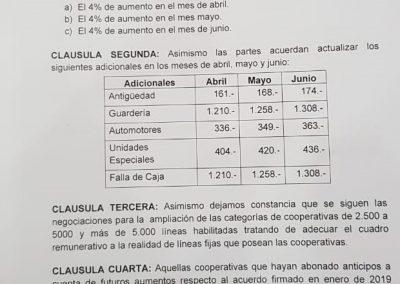 acta1